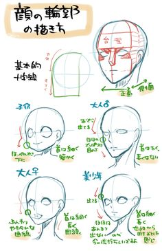 Learn To Draw Faces - Drawing On Demand Manga Drawing Tutorials, Manga Tutorial, Drawing Techniques, Drawing Reference Poses, Anatomy Reference, Design Reference, Drawing Practice, Drawing Skills, Drawing Tips