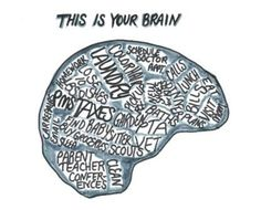 When we understand the parts of a habit, we can conclude that we should stick to healthy and framing habits that will carve us into a better person instead of the ones that we will discuss. Today we will give credits to the top 10 biggest brain damaging habits according to WHO.