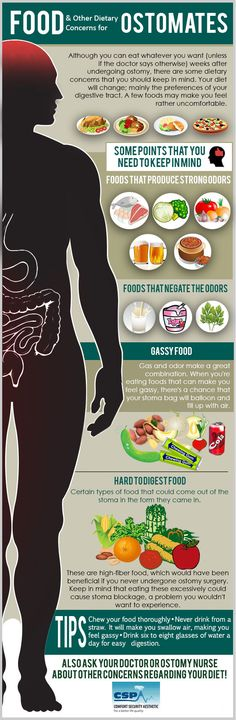 One of the concerns of an ostomate would be in the food they eat. Here are some tips on what to avoid and to eat.
