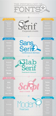 #typography #psychology: what does a font express?