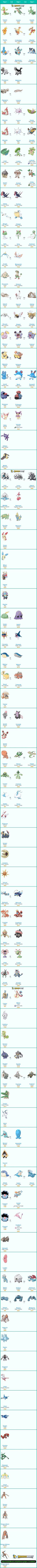 Pokemon GO Gen 3 Evolutions | Prepare For The Generation 3 of Pokemon GO #POkemonGoTips