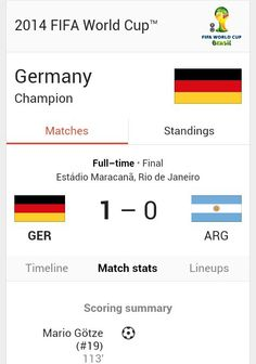 Champion Germany Team, Fifa World Cup, Finals, Champion, Rio De Janeiro, Final Exams