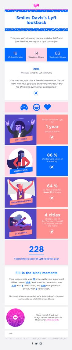 Report / Infographic / Case Study / Fill-In-The-Blanks Stats Email Design - Really Good Emails Marketing Channel, Email Marketing Strategy, Social Media Marketing, Marketing News, Digital Marketing, Engagement Emails, Email Layout, Email Newsletter Design, Email Design Inspiration