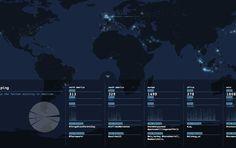 Tweetping Watch Tweets Appear Worldwide In Real Time