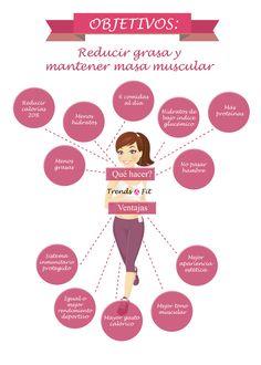 reducir grasa en blog de fitness y blog de nutrición
