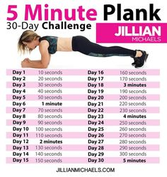 Like: comments: 336 - Jillian Michael . - Likes: comments: 336 – Jillian Michael … – - Fitness Workouts, Fitness Herausforderungen, Health Fitness, Fitness Tracker, Ab Workouts, Fitness Classes, Workout Routines, Fitness Quotes, Planet Fitness