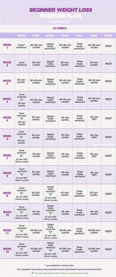 Weight loss exercise plan: beginner