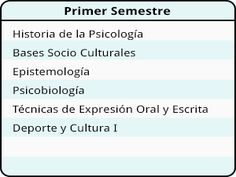 Programas - Universitaria de Investigación y Desarrollo - UDI