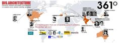 TFOD partners with 361° Design Conference, Mumbai: the eighth edition coming up!