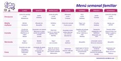 menu semanal familiar verano