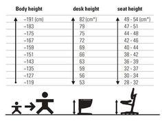 Как подобрать высоту стола - Ярмарка Мастеров - ручная работа, handmade