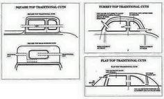 3d873ec2f2e6e581de46e779f179ab42--top-chop-street-rod  Pin Relay Wiring Diagram Spotlights on for chevy, door lock, marker light,