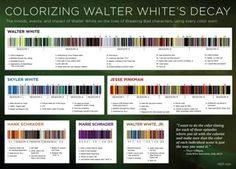 Breaking Bad  Colors and their meanings