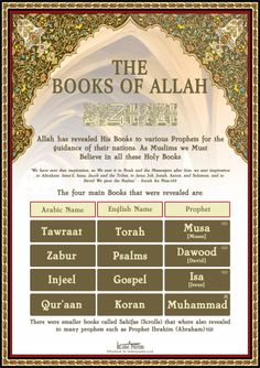 The books of Allah - Zabur, Injeel, Torah, Qur'an