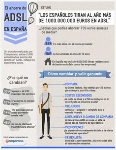 El dinero que tiramos en ADSL #infografia #infographic #internet