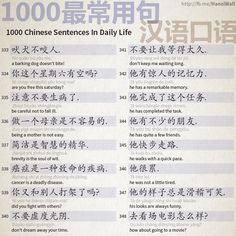 1000 Chinese Sentences In Daily Life - Part 22