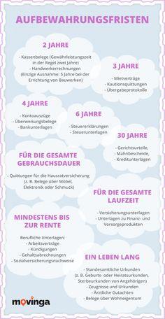 Aufbewahrungsfristen – Unsere praktische Infografik How long should you keep documents or can you just discard them when you move? Our graphic helps you! Pin this picture, if you like it :] Conservation Des Documents, Clean Out, Flylady, Home Organisation, Better Life, Getting Organized, Housekeeping, Good To Know, Helpful Hints