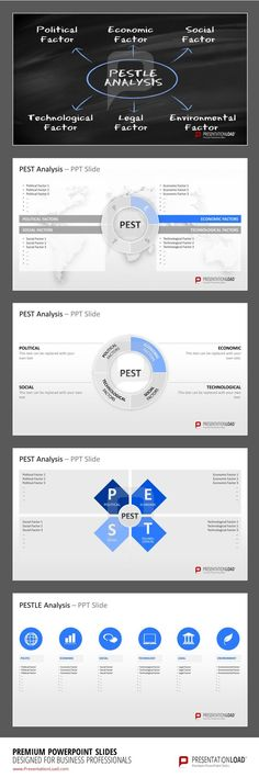 PESTEL Analysis PowerPoint Template (Political, Economic, Social and Technological analysis) is a strategic management analysis that describes a framework of macro environmental factors of a company.  #presentationload http://www.presentationload.com/pest-pestle-analysis-ppt-template.html