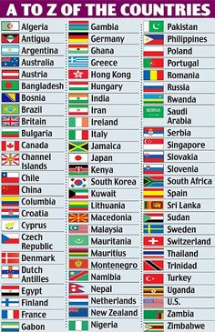 From Algeria to Zimbabwe, the atlas of nations in ONE hospital World Flags With Names, All World Flags, World Country Flags, Geography For Kids, World Geography, Geography Activities, Teaching Geography, List Of All Countries, Countries And Flags