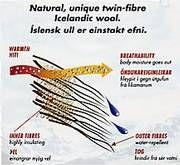 istex - Icelandic knitting wool