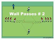 #soccertips Soccer Passing Drills, Football Coaching Drills, Soccer Drills For Kids, Soccer Training Drills, Soccer Workouts, Soccer Practice, Soccer Skills, Youth Soccer, Kids Soccer