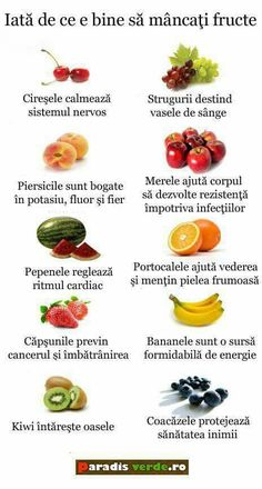Superfoods - The Ultimate Shopping List More reasons to eat fruit. Great grocery list for fruits and veggies too.More reasons to eat fruit. Great grocery list for fruits and veggies too. Healthy Food Recipes, Fruit Recipes, Healthy Snacks, Healthy Fruits, Smoothie Recipes, Eating Healthy, Cleanse Recipes, Best Fruits To Eat, Paleo Fruit