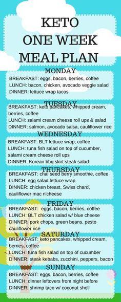 KETO ONE WEEK MEAL PLAN – SEASONAL SOLUTIONS Free Keto Meal Plan, Atkins Meal Plan, Keto Diet Plan Menu, Healthy Weekly Meal Plan, Food Plan Weekly, How To Keto Diet, Keto Diet Drinks, Health Meal Plan, Healthy Eating Meal Plan