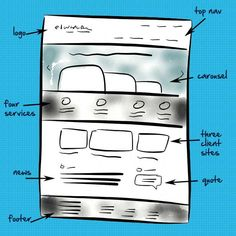 The wireframe for the Edward Roberston site, as sketched out on an iPad using the Paper app
