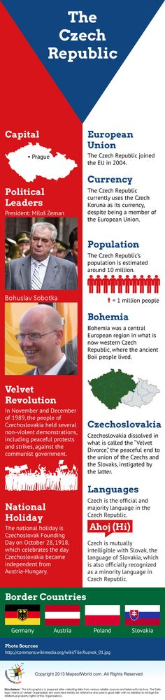 Infographic of The Czech Republic Facts Vytvořte si inforgrafiku o České republice nebo jiné zemi a pomozte žákům vybrat ty nejdůležitější informace