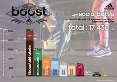 #boostbirhakeim - Il reste encore de la route à faire avant une nouvelle victoire - Boost Battle Run - Octobre - Adidas©