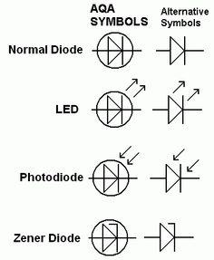 Diode Symbols.