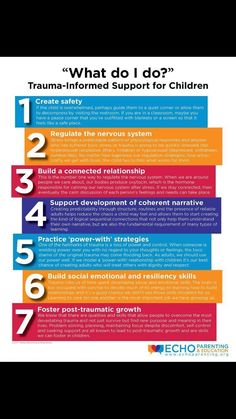 This pin is a useful, clear guide on how to approach a child from a trauma-informed perspective. The tips in this infographic provide practical strategies for a counsellor to use when trauma symptoms arise, and post trauma therapy. Counseling Activities, School Counseling, Health Activities, Family Therapy Activities, Physical Activities, Coping Skills, Social Skills, Adverse Childhood Experiences, Trauma Therapy
