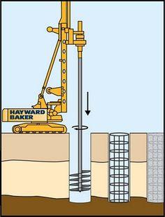 Close Building Materials Hayward