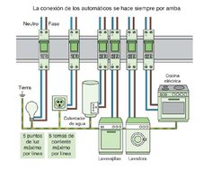 instalacion electrica domiciliaria - Buscar con Google Electrical Circuit Diagram, Home Electrical Wiring, Electrical Installation, Electrical Components, Electrical Engineering, House Wiring, Electric House, Portable Generator, Home Builders