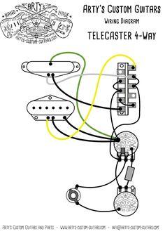 die 30 besten bilder von wiring diagram guitar kit in 2019 custom arty s custom guitars 4 way premium vintage pre wired prewired kit wiring assembly harness arty