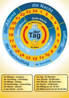 Study German, Learn German, Learn French, German Grammar, German Words, German Resources, Deutsch Language, Germany Language, German Language Learning