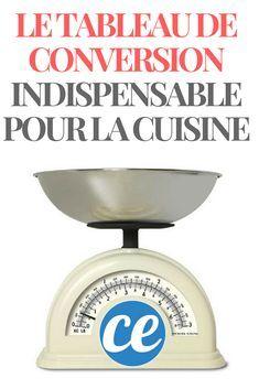 Ne Ratez Plus Vos Recettes ! Le Tableau de Conversion Indispensable Pour Cuisiner.