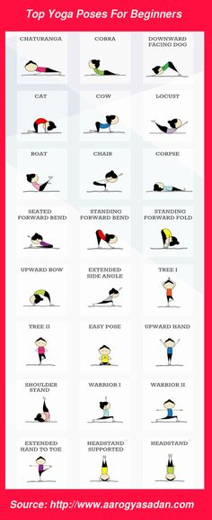 Top Yoga Poses For #Beginners #Yoga #Yogaposes #Health #Chandigarh #India