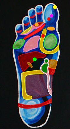 AoR interactive reflexology footmap
