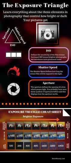 The Exposure Triangle easily explained Photography Settings, Hobby Photography, Exposure Photography, Camera Photography, Photography Projects, Photography Tutorials, Life Photography, Street Photography, Photography Triangle