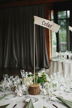 Az esküvői asztalokat asztalszám helyett egyedi elnevezéssel is jelölheted. Ez a zászlós megoldás egyszerűen nagyszerű.