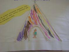Educação Adventista   Blog - ..::Baú de Ideias::..