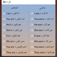 English Language Course, English Language Learning, Teaching English, Spoken Arabic, Arabic Words, Learn English Grammar, Learn English Words, Language Study, Arabic Language