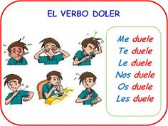 DOLER; Que te duele? *Note* I know i forgot the backwards (?) and the accent and whatnot, but I dunno how to type it. Sorry. Lo Siento