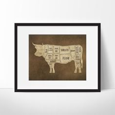 Butcher Diagram Art Print Cow Butcher Chart Set of by Picturality