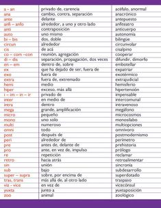 Prefijos y sufijos | Gramática | Icarito