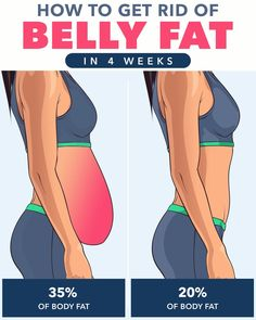 Home Body Weight Workout, Full Body Gym Workout, Back Fat Workout, Flat Belly Workout, Gym Workout Videos, Gym Workout For Beginners, Fitness Workout For Women, Chest Workout Women, 30 Day Workout Challenge