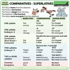 Comparative and Superlative Adjectives in English #ESL #Grammar