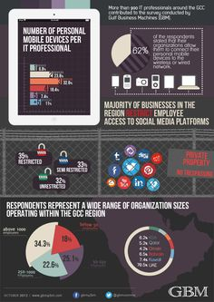 Dispositivos móviles y Social Media en el trabajo #infografia #infographic #socialmedia