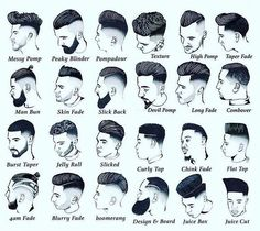 "145 Likes, 13 Comments -       (@raggos_barbering) on Instagram: ""Something for the clients to refer to 